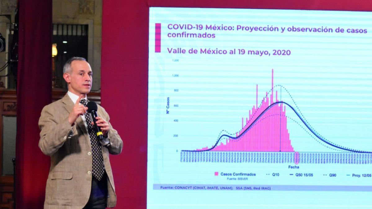 CDMX presenta plan de nueva normalidad mientras muertes rebasan los pronósticos